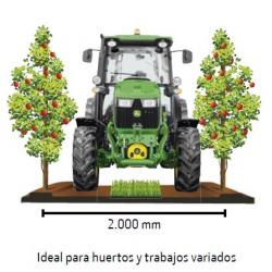 5GF Huertos Frutales y Viñedos Anchos